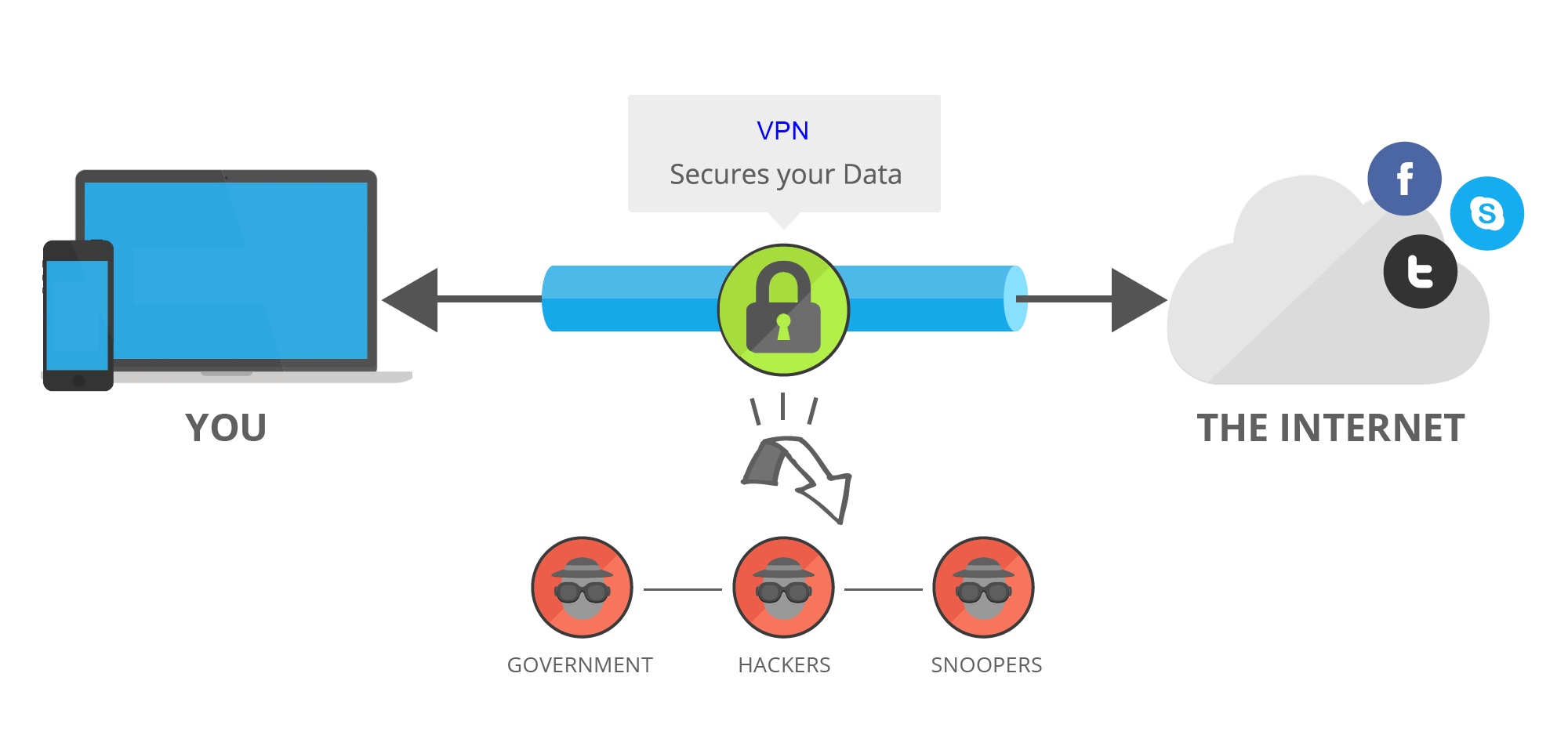Best VPN Router for small business